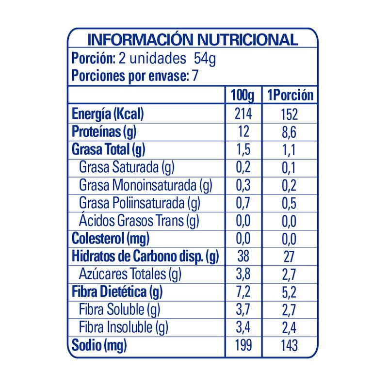 21899-Pan-Light-Multigrano-650g-FUCHS-Nutrimental